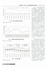 宏观经济管理2020年3月第3期