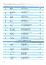 中国现代中药2019年1月第1期