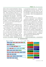 中国康复医学杂志2019年2月第2期