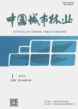 中国城市林业