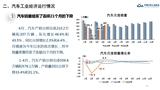 汽车产销分析月报2020年4月第4期