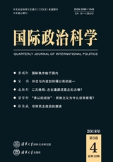 国际政治科学