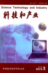科技和产业(中文版)