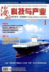 海峡科技与产业